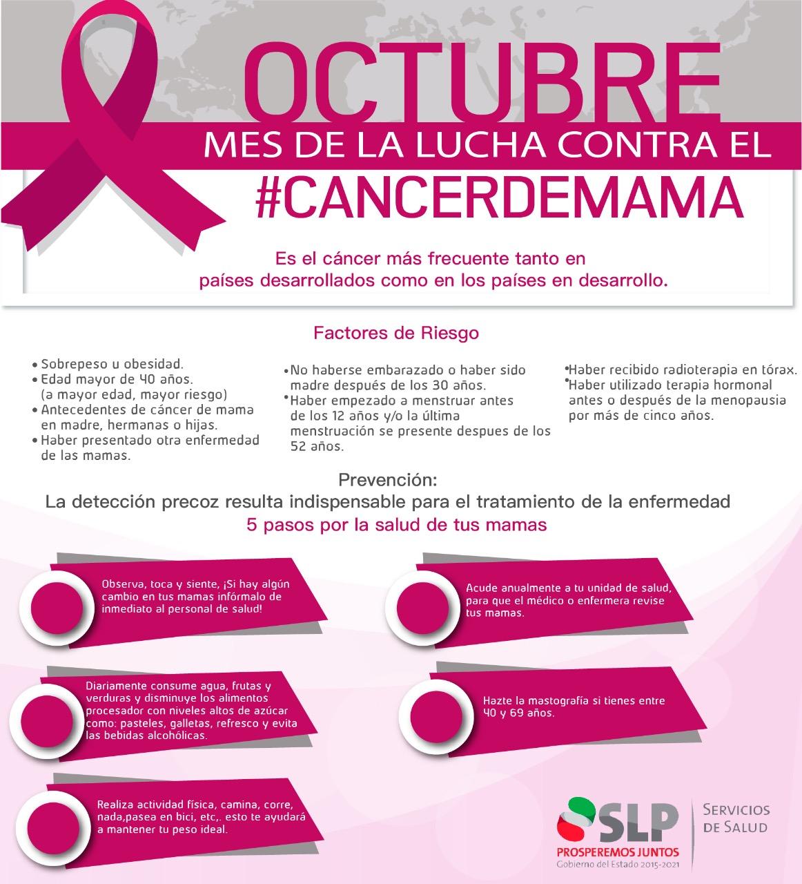 CÁNCER DE MAMA, TRES DE CADA 10 CASOS SE DETECTAN TARDÍAMENTE: SECRETARÍA DE SALUD.